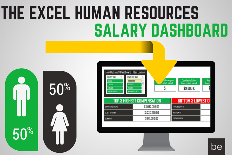 the excel hr dashboard  how to create a salary summary