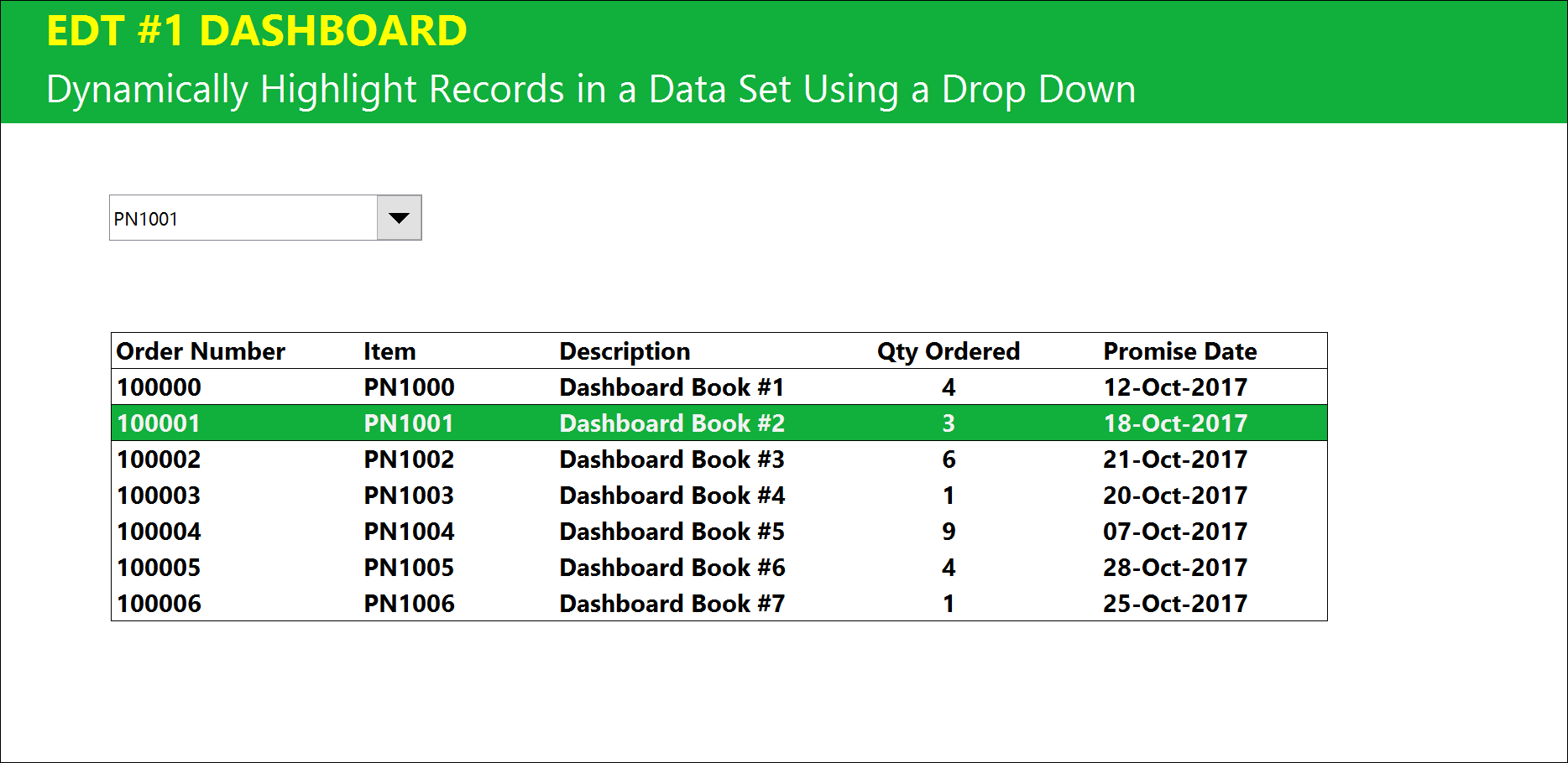 THE EXCEL DASHBOARD TOOLBOX: 5 DATA TRANSFORMATION TECHNIQUES - BRAD